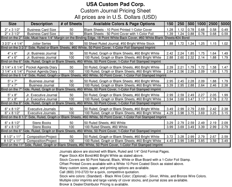 USA Custom Pad Corp. Custom Journal Pricing Sheet (USD)